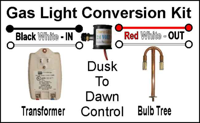 Conversion kit parts gas light conversion to led looks like a gas light conversion kit mozeypictures Gallery